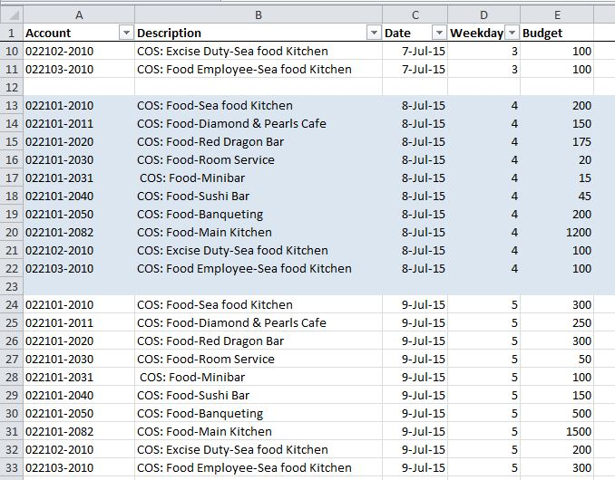Usage of external tables with primary data. How to design Daily Budget Report.