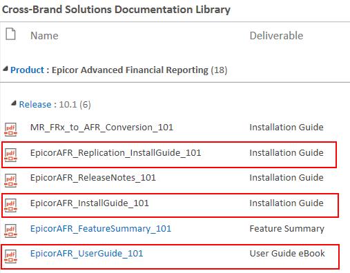 Список инструкций по AFR