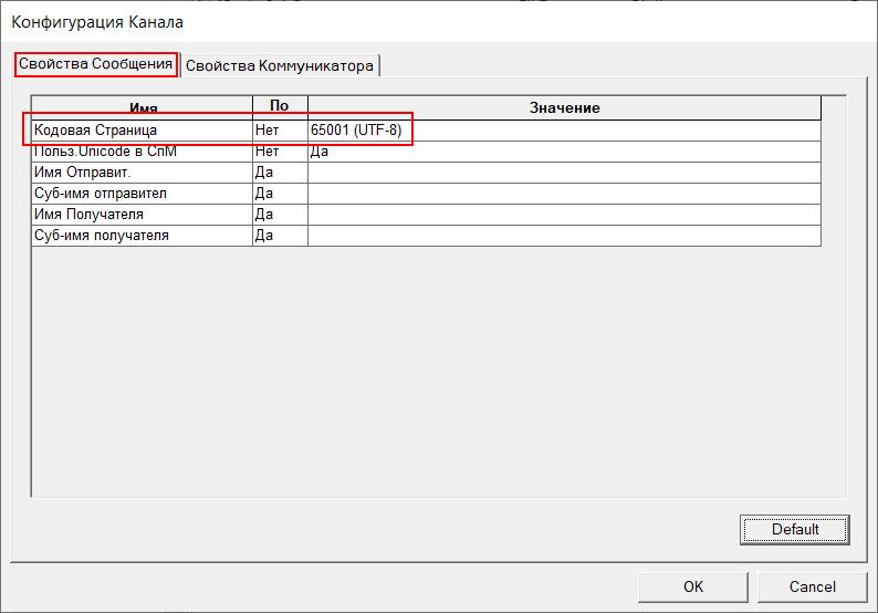 """В окне конфигурации канала на закладке """"Свойства Сообщения"""" укажите кодовую страницу UTF-8"""