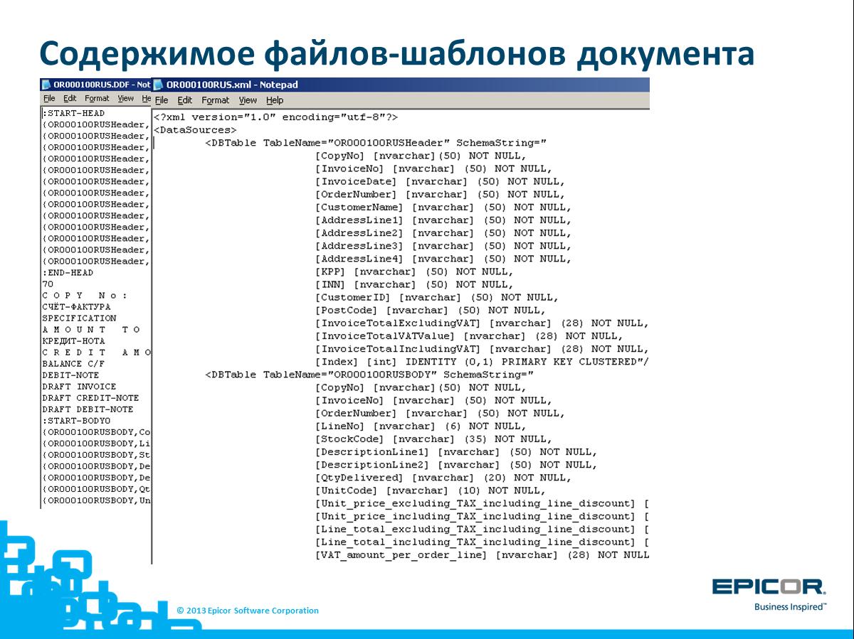 Содержимое файлов-шаблонов документа