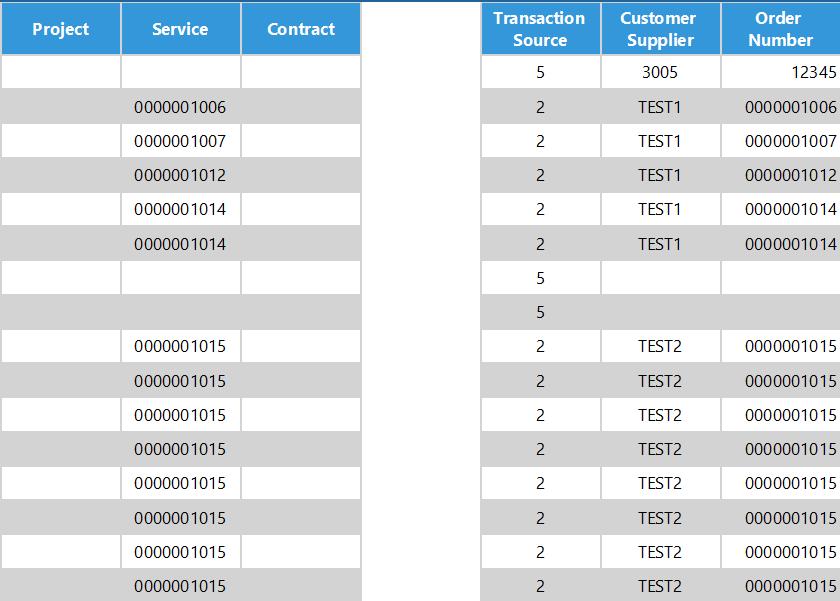 Выделим столбец в таблице и попытаемся определить выражение для параметра Hidden. Результат