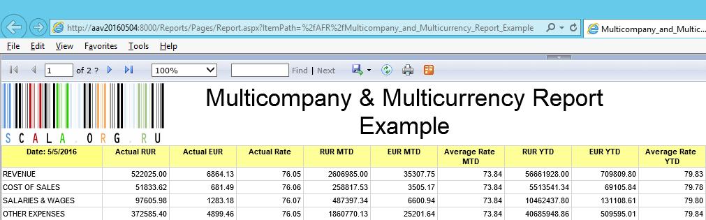 Пример отчёта AFR с данными из нескольких компаний