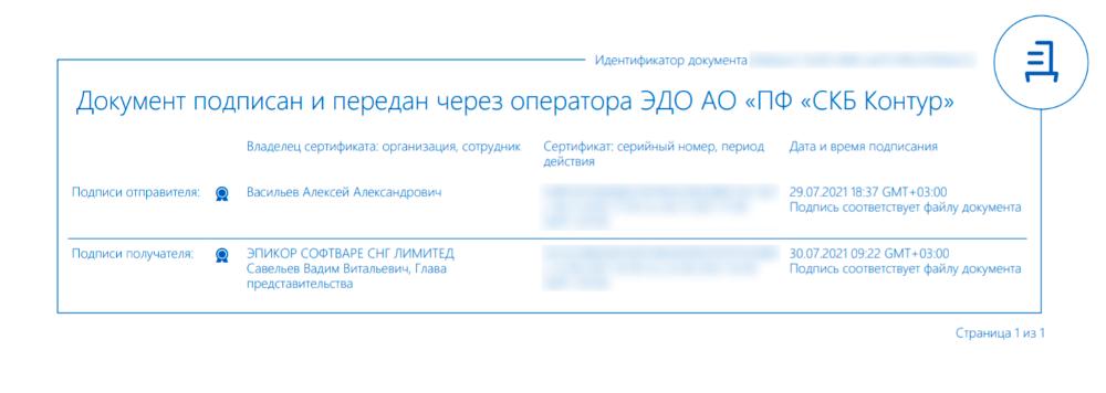 Электронный документ в диадок. Нижняя часть со штампом подписей