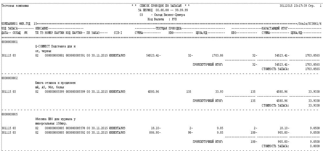 Фрагмент списка проводок по запасам с результатами инвентаризации