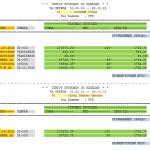 Что такое проводки 10 типа модуля Управление Запасами?