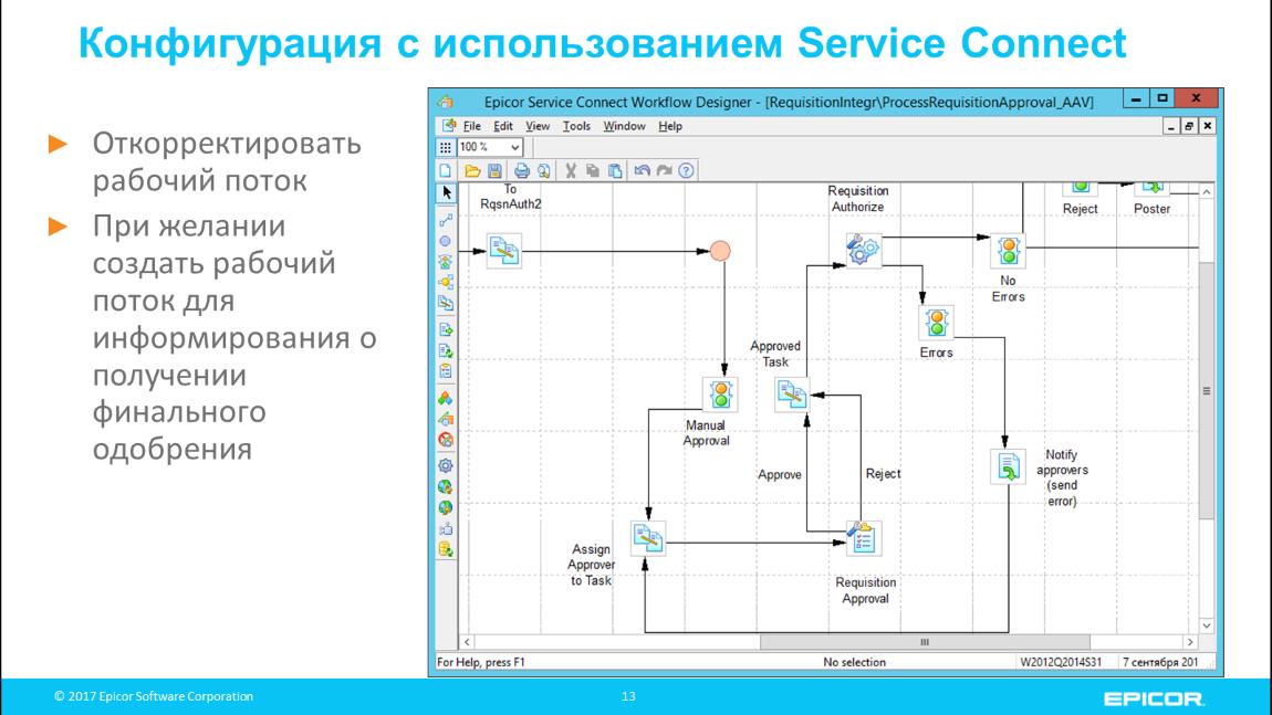 Конфигурация с использованием Service Connect: Откорректировать рабочий поток; При желании создать рабочий поток для информирования о получении финального одобрения