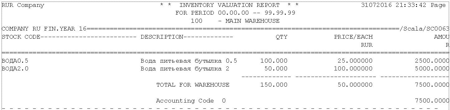 отчёт на конец периода после манипуляций по изменению единиц измерения