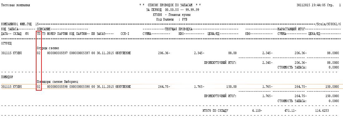 Список проводок по запасам с результатами обнуления сальдо по складам